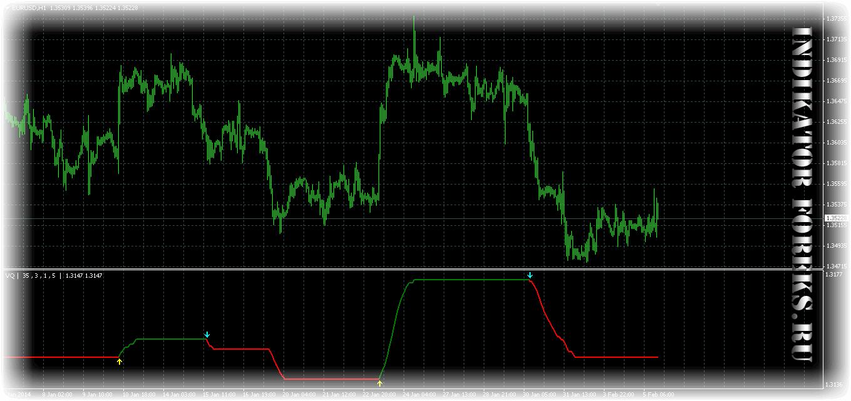 Vq forex indicator